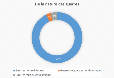 graphic-guerre